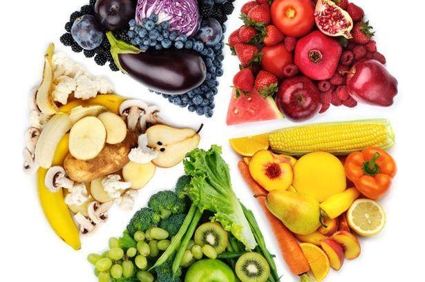 The Rainbow Connection to Health and Wellbeing   Health Stuff   Pinterest   Diet, Food and Healthy