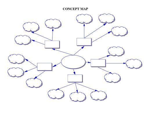Best Mind Maps Images On   Mind Map Template Mind