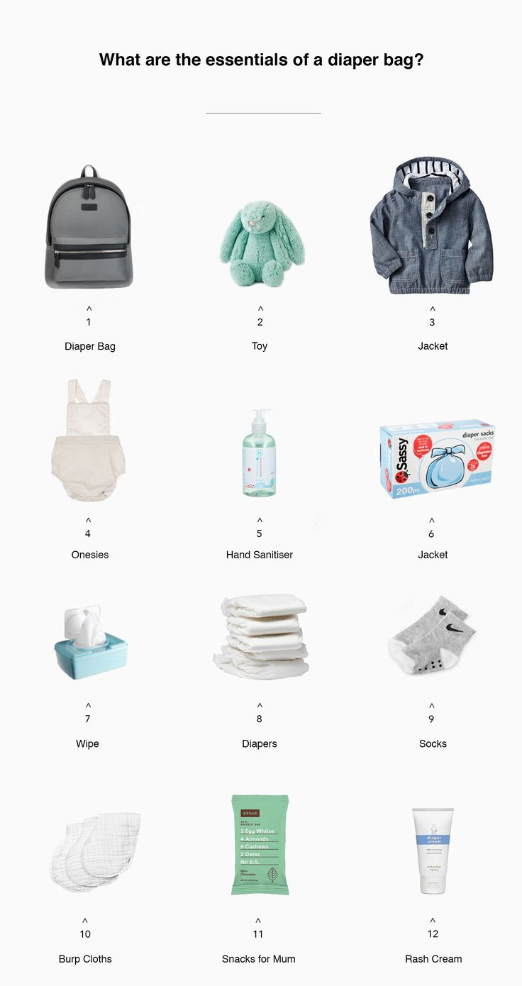 Packing a diaper bag can get overwhelming especially on your last minute dash to the hospital. Here's a list of all the things that you will in changing bag: diaper sacks, baby wipes, rash cream, burp cloths.