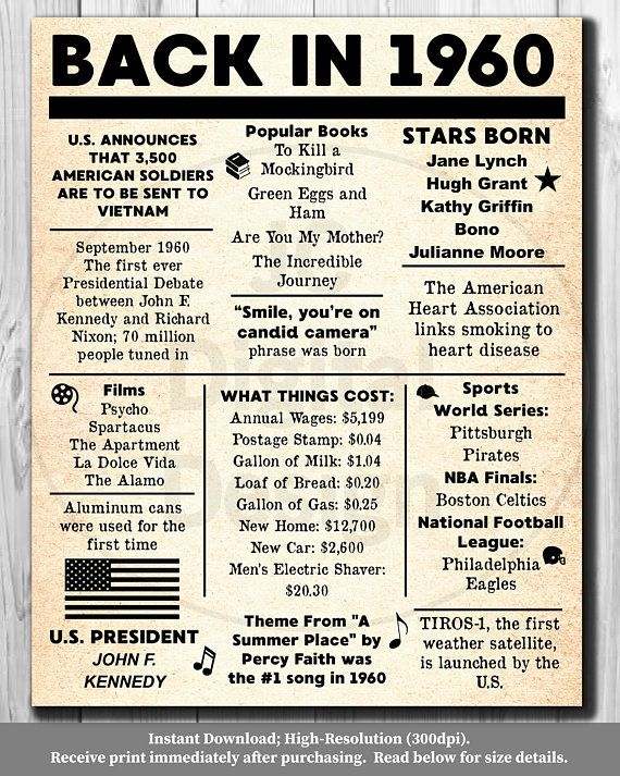 1960 Newspaper Poster Birthday 1960 Facts 16x20 8x10 Instant