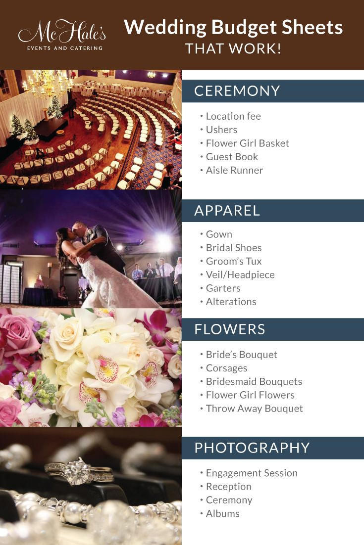 Wedding budget sheets that really work and take some of the stress out of budgeting!