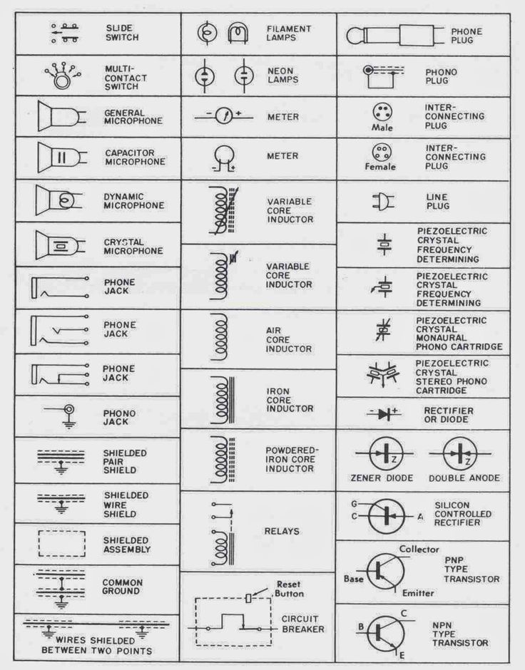 electrical circuit symbols chart