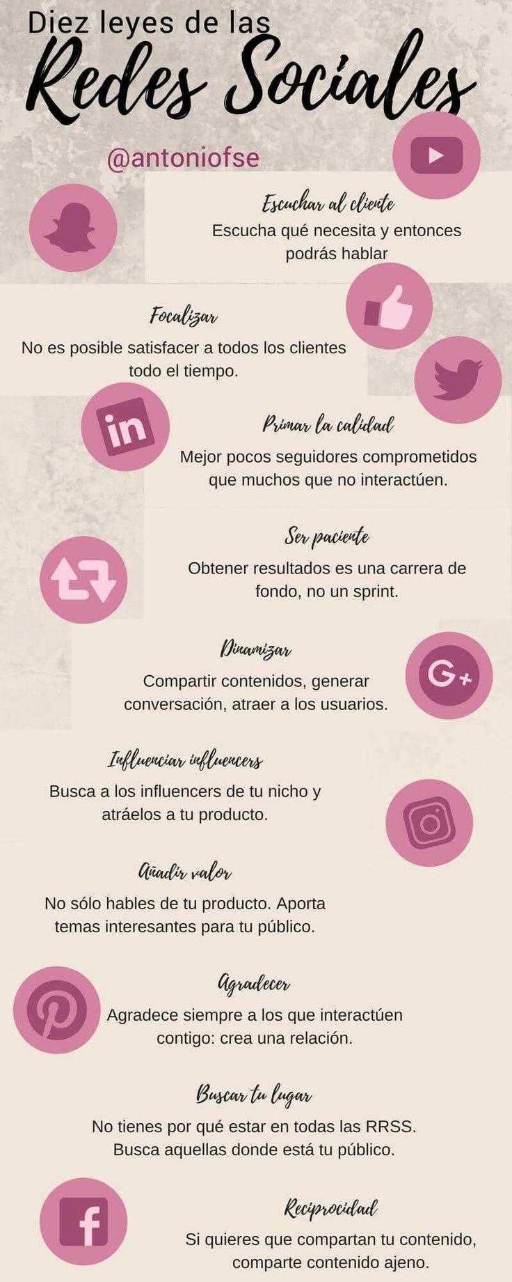 Vamos a conocer cuáles son los diez mandamientos de las Redes Sociales. Un decálogo de leyes que debes cumplir si quieres alcanzar el éxito.