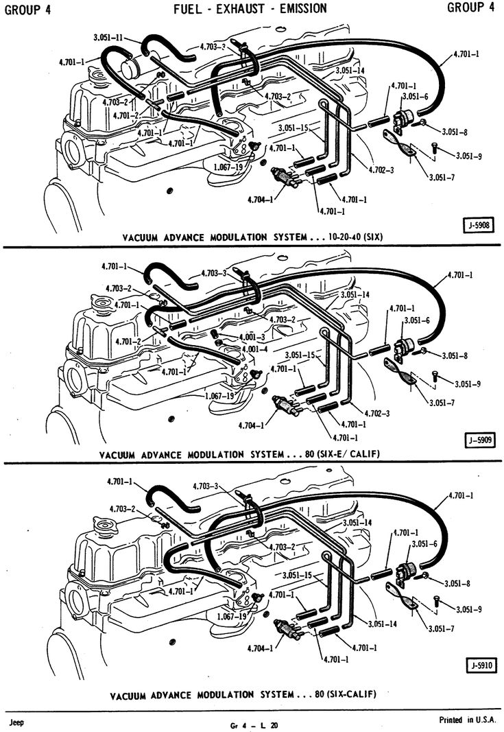 44 best cherokee diagrams images on pinterest jeep cherokee xj rh pinterest com 2004 jeep wrangler 4.0 engine diagram 94 2 5 Jeep Motor Diagram
