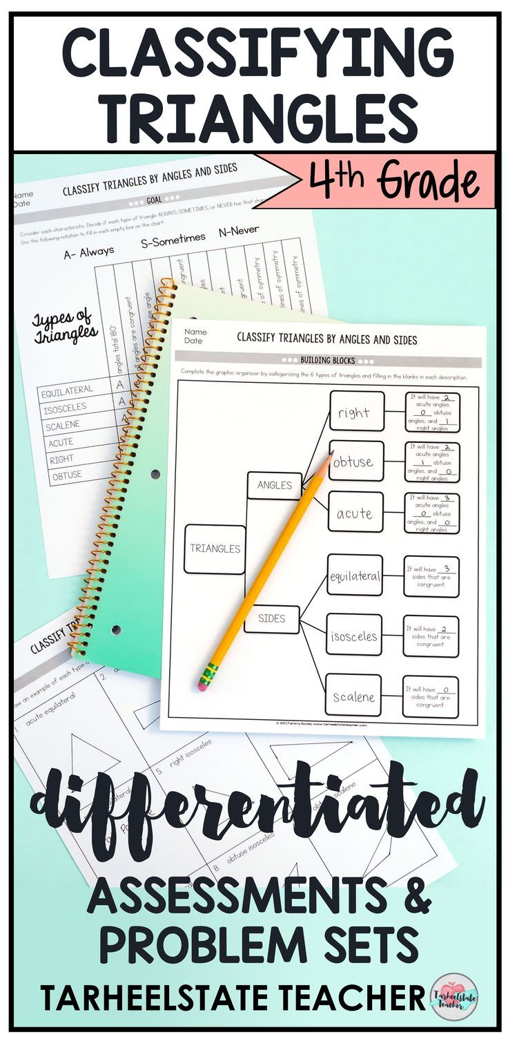 4th Grade Geometry Classifying Triangles Differentiated Worksheets Classifying Triangles Graphic Organizers Math Instruction Differentiation Math Teaching