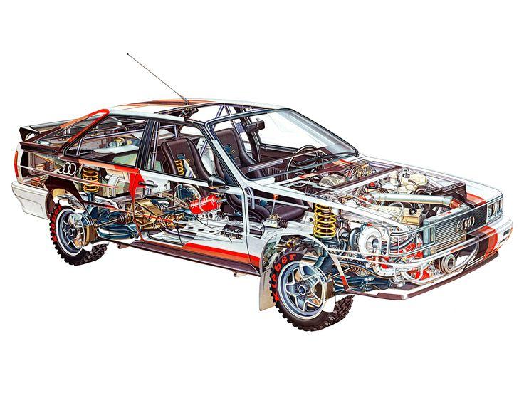 1980 Audi quattro Rally Car (Typ 85) - Illustration attributed to Bruno Betti