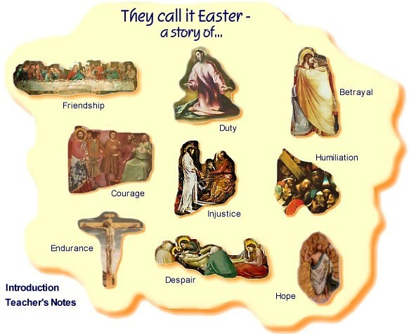 8 best images about Holy Week Crafts and Resources on Pinterest ...