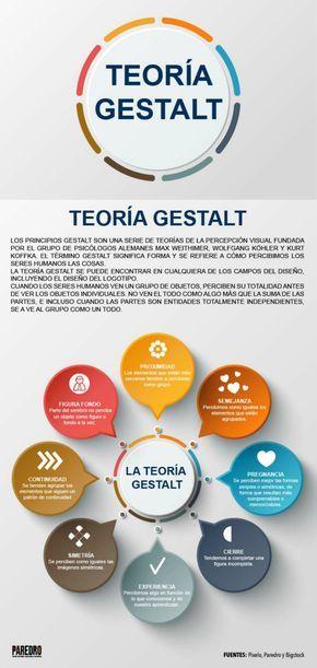 Teoría Gestalt aplicada al diseño #infografia