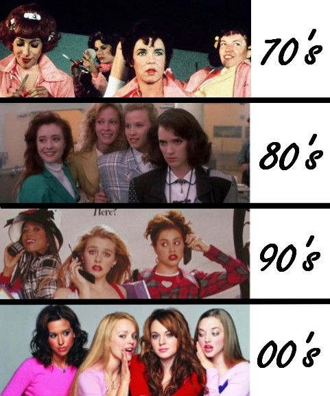 Cliques throughout the Decades: Grease, Heathers, Clueless, and Mean Girls.