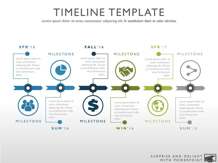 Mer Enn 25 Bra Ideer Om Powerpoint Timeline Slide På Pinterest   Project  Management Timeline Template  Project Management Timeline Template Word