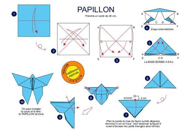 16 au 31 Mai : Papillon en Origami