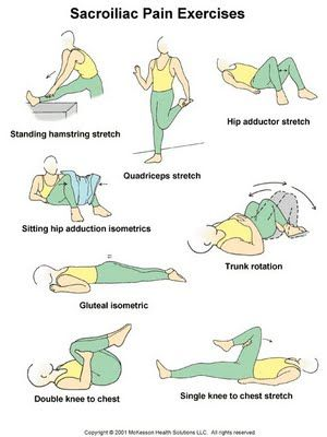 Sacroiliac pain exercises