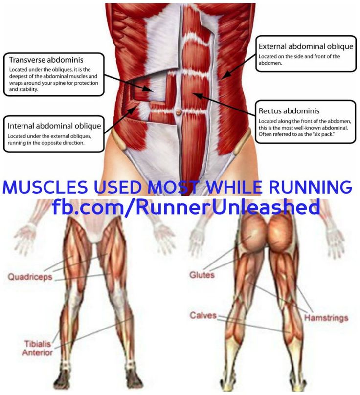 Good strength training ideas for runners. good resource for next year's training