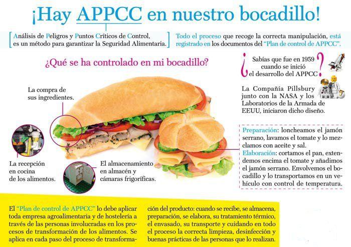Infografia Haccp Buscar Con Google Pan De Hot Dog Alimentario