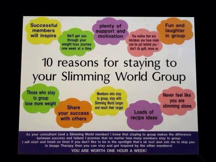 20 best images about slimming world visuals on pinterest