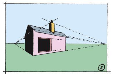 Perspektiivi - Sarjakuvakoulu - Aku Ankka (perspektiivityön taustaa).