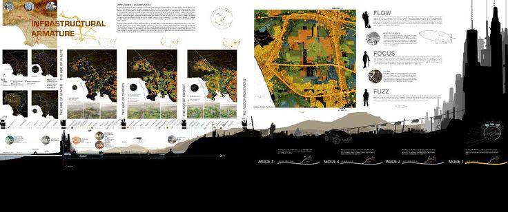 Landscape Architecture Poster by Fletcher Studio