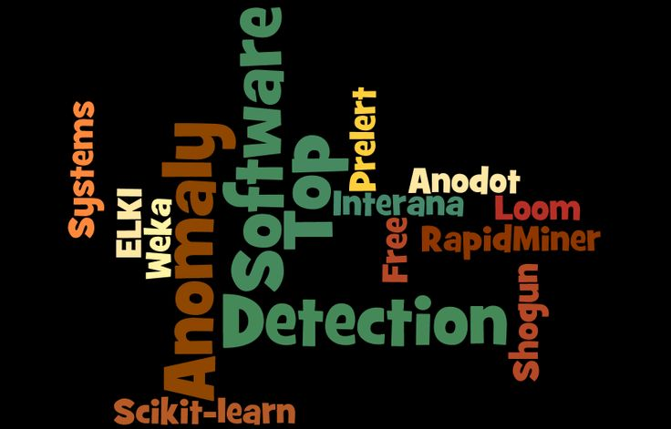 Top 10 Anomaly Detection Software - http://www.predictiveanalyticstoday.com/top-anomaly-detection-software/