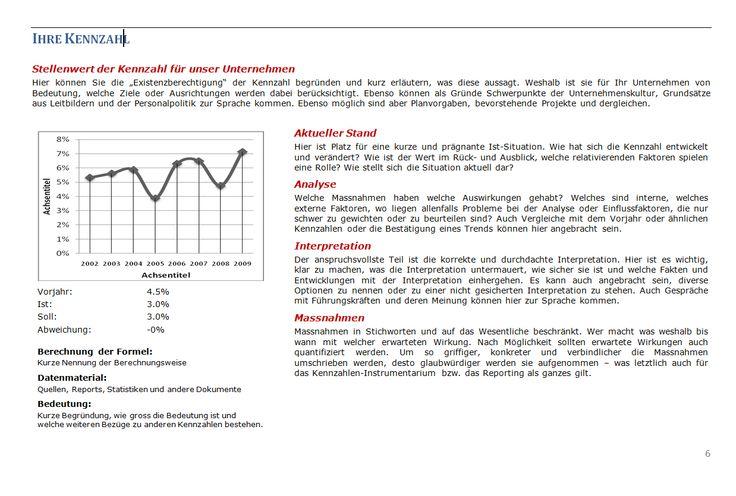 """Mustervorlage eines 15 seitigen Kennzahlen-Reportings aus """"Kennzahlen-Handbuch für das Personalwesen""""  ISBN: 978-3-9523246-5-3"""