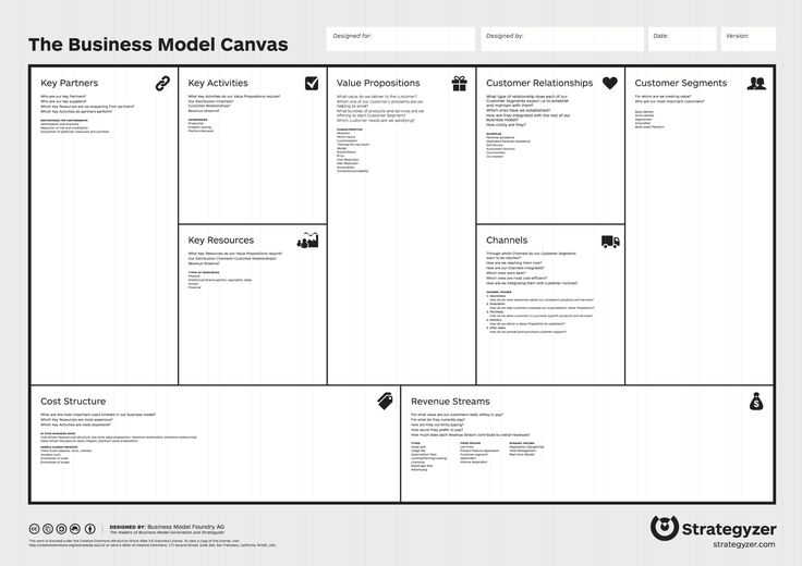 48 best reporting images on pinterest productivity business and business model canvas business model canvas wikipedia fandeluxe Choice Image