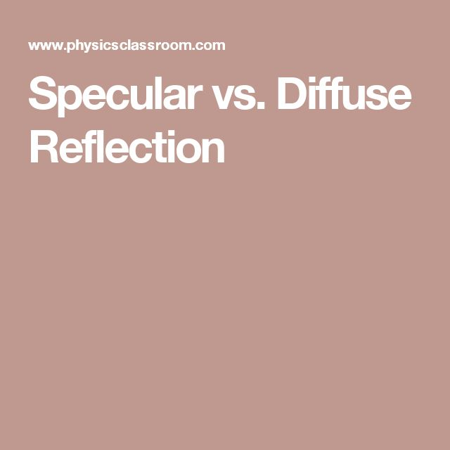 Specular vs. Diffuse Reflection