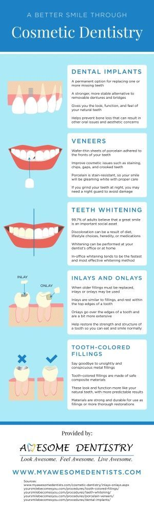 Forget unsightly metal fillings; improve your dental health in style with tooth-colored fillings! #dental #toothcolored