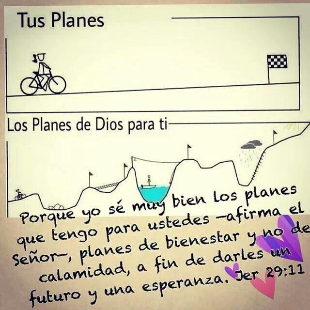Los planes de Dios para ti https://m.facebook.com/PsicologaJuliaBonillo