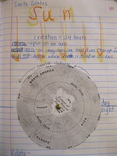 Model rotation. Each student received a view of the earth from the top. We attached a brad through the north pole and marked which way the earth spins. We added the definitions of rotate, axis and axial tilt. There is also a line showing where day/night meet.