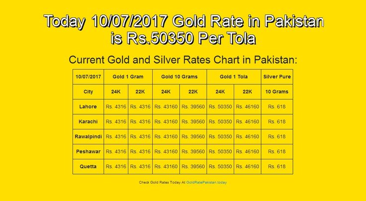 #10-Jul-17, #English, #Goldrate, #Goldratepakistan, #Grp Today 10/07/2017 Gold Rate in Pakistan is Rs.50350 Per Tola