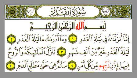 7 Keutamaan Malam Lailatul Qadar | FATAMORGANA