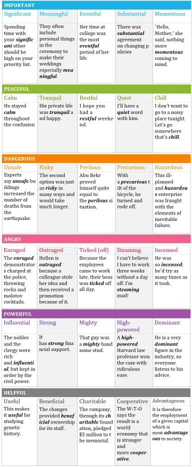 Some words and use examples #English