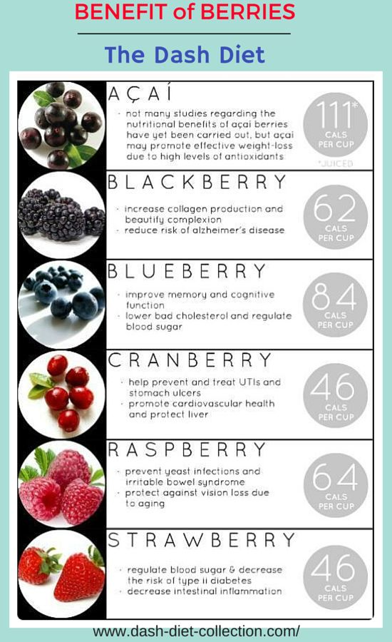 Berries and Smoothies go together , berries are rich in antioxidants and nutrients that can help prevent the effects of aging, arthritis, diabetes, lower blood pressure just to name a few benefits of including berries in your daily diet.
