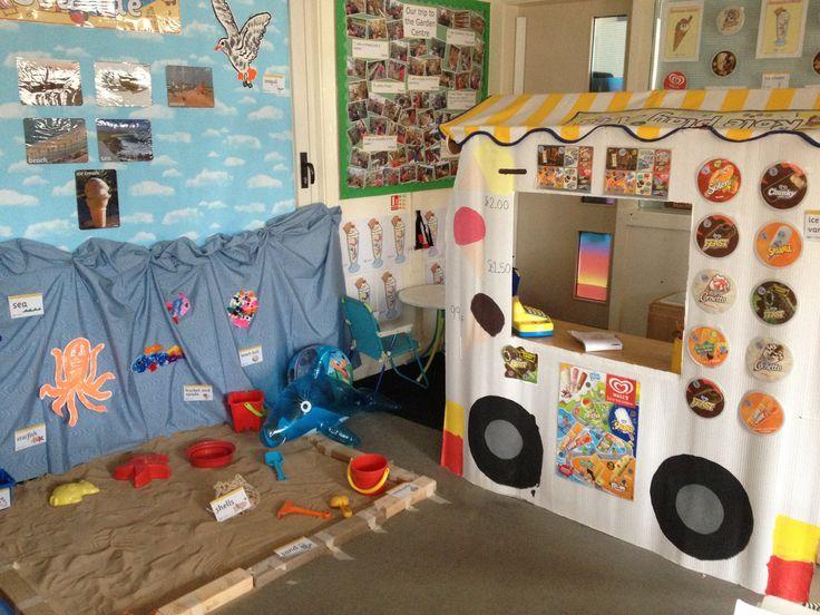 Ice cream van and seaside role-play area!