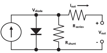 #SolarCell circuit is an electrical device that converts the energy of light directly into electricity by the photovoltaic effect, which is a physical and chemical phenomenon.