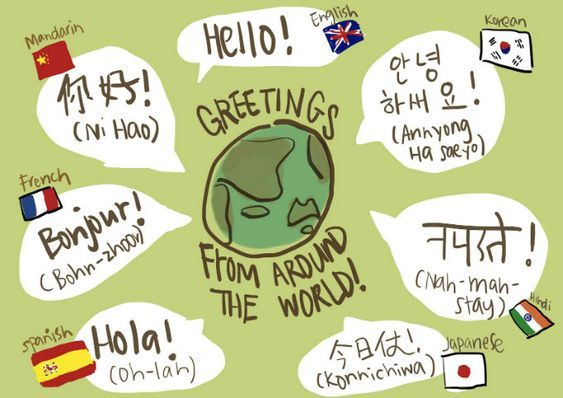 The Posters In Childcare Show The Way To Say Hello In Different Languages With The Differ Hi In Different Languages Ways To Say Hello Hello In Many Languages