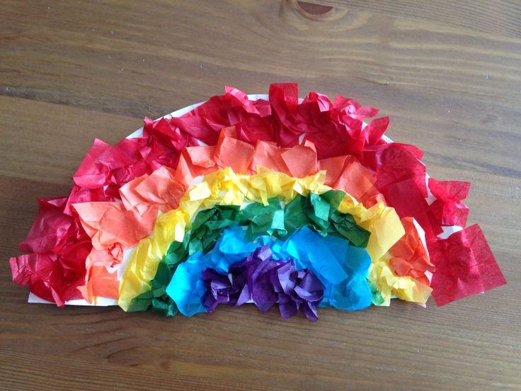Preschool Rainbow Paper Plate Crafts Best Cars 2018
