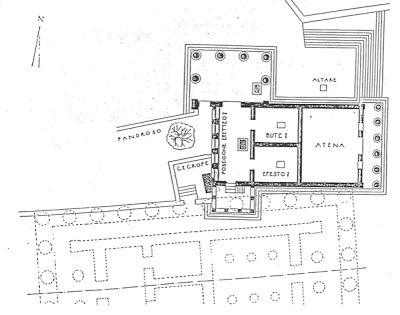 I templi greci: L'Eretteo
