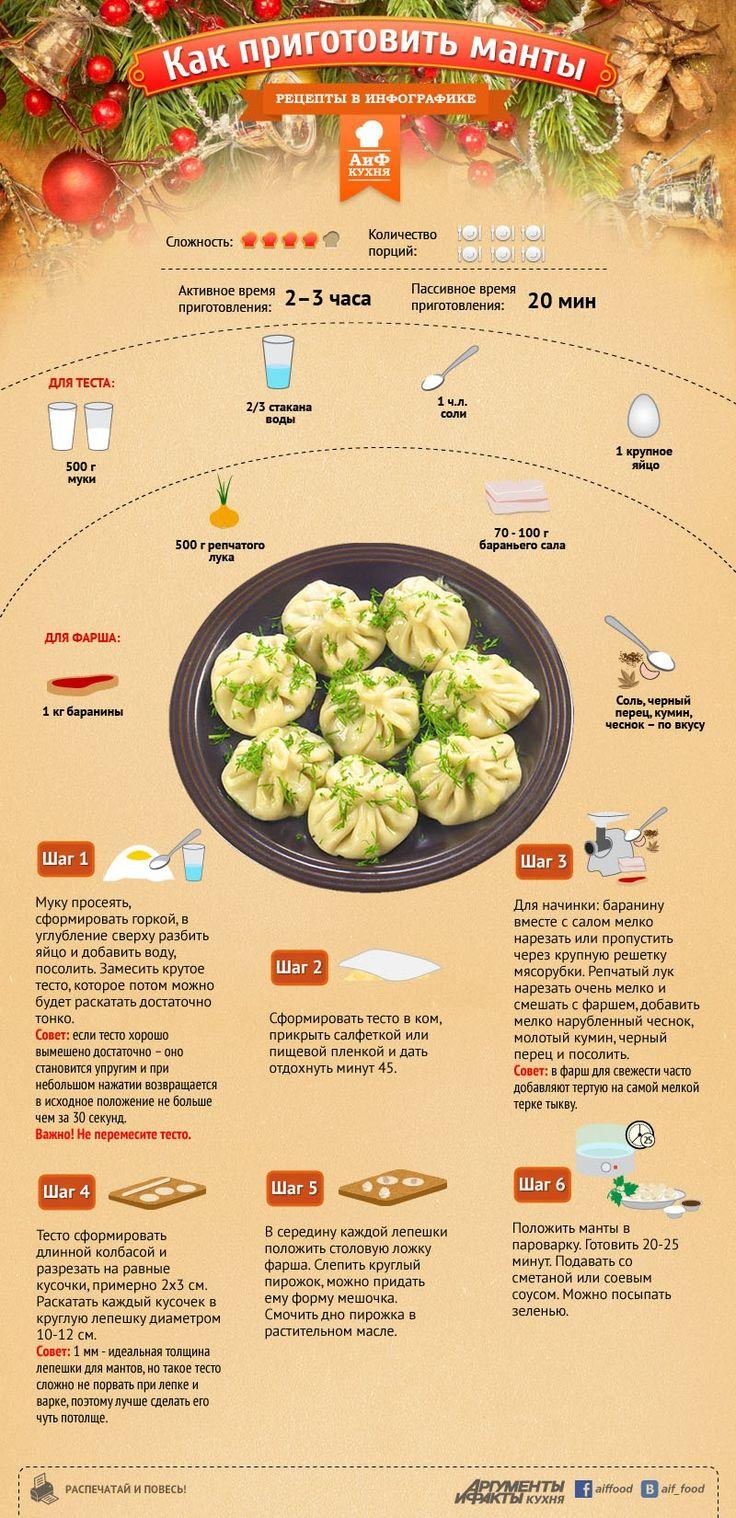 Инфографика о том, как приготовить манты. #edimdoma #infographics #cookery