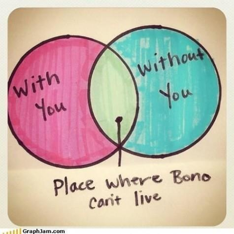 bahahaha!! (That song is stuck in my head now...): Bono Can T, Cant, Funny Stuff, Humor, Case, Place, Friend Chart