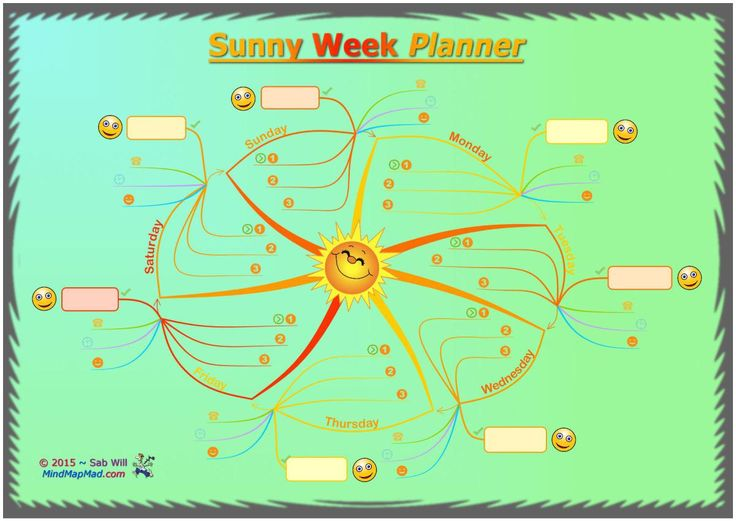 477 best Mind Mapping images on Pinterest Mind maps Creativity