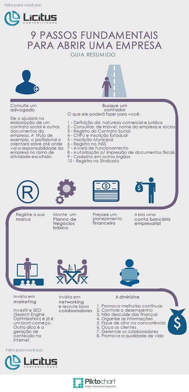 Licitus Contabilidade  Escritorio de contabilidade Rio de Janeiro   9 passos fundamentais para abrir uma empresa