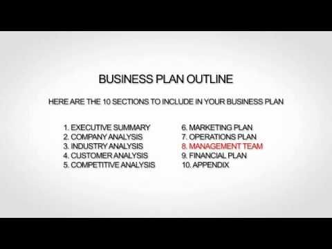 Wedding Planner Business Plan