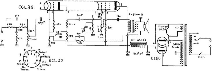 ECL86 Amps