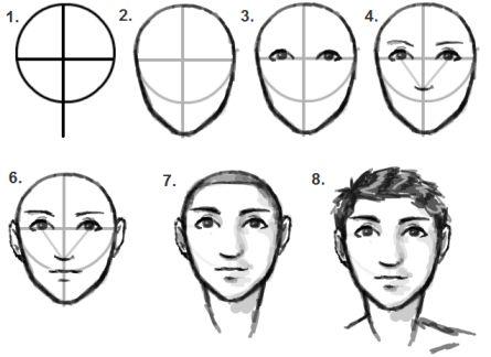 steps to d a facial