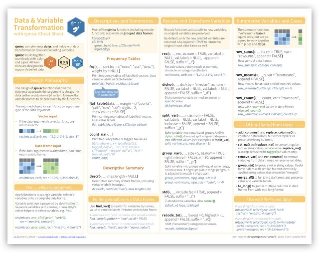 21 best academic images on Pinterest Data science, Packaging and - open source spreadsheet