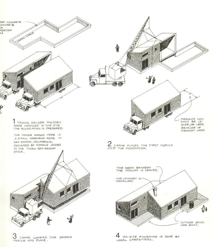 1000 Images About Sea Ranch On Pinterest Architecture