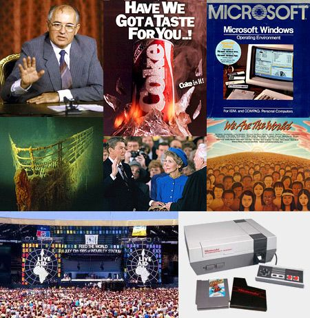 1985 History & Politics