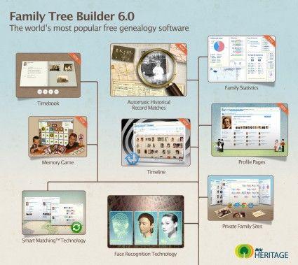 minday mar 19   why use several genealogy programs