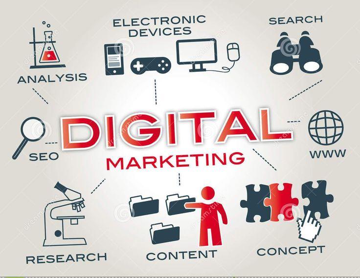 free digital marketing online 30days course @ www.tutorialinfinity.com