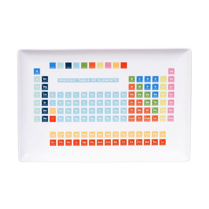 2017 marks the completion of the Periodic Table of Elements a mere 148 years after Dmitri Mendeleev began it. To coincide with this momentous year for scientists and science fans everywhere, we now have the Periodic Trinkets Tray.